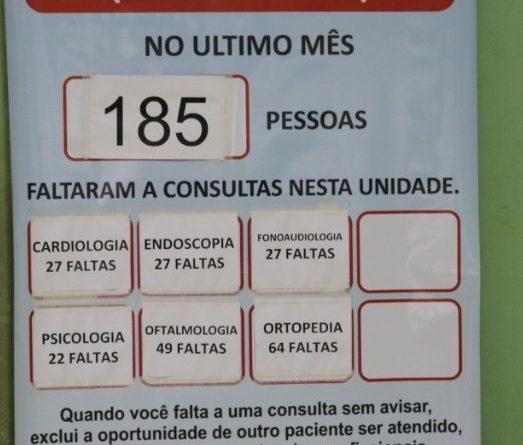 Prefeitura divulga número de Absenteísmo nas consultas e exames da Rede Municipal de Saúde